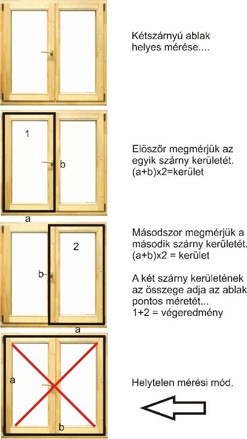 ablakok mérése